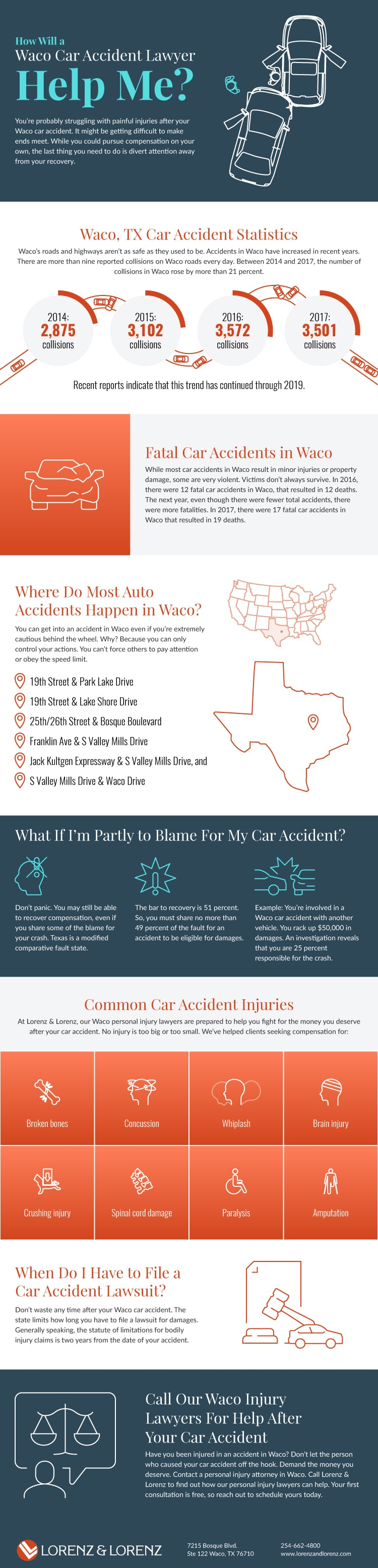 Waco car accident statistics infographic