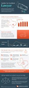 Austin car accident statistics infographic